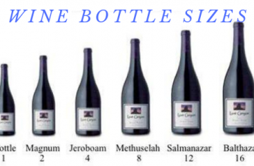 Wine Volume: Wine Bottle Sizes and Names