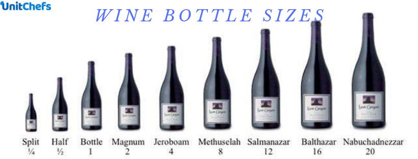wine bottle sizes